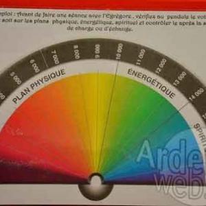 Salon Mysteria - Grille de mesure du taux vibratoire
