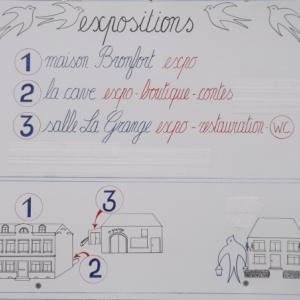 Plan des points d'exposition