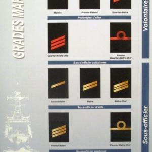 Les grades dans la marine