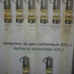 Securite : une lampe pour la detection des gaz