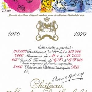 Mouton-Rotschild. Le vin du banquier.