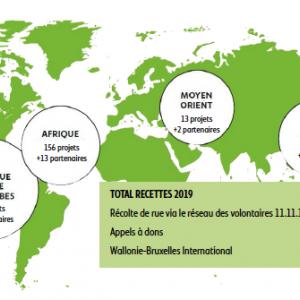L'impact du Covid-19 sur la solidarité internationale. Opération 11.11.11