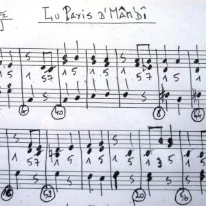 « Lu Payis d' Mâmdî » pour l'heure ( Photo F.Detry )