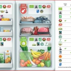 Quel logo dans mon frigo ?