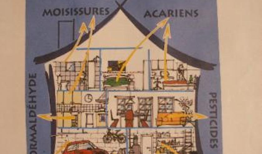 Les   polluants   dans   les   maisons : des questions, des réponses et des conseils, le 20 novembre à Houffalize