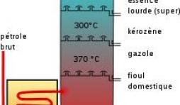 Le circuit a partir du petrole brut